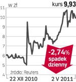 Petrolinvest – spółka, o której się mówi w Warszawie