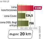 Koszt budowy A2