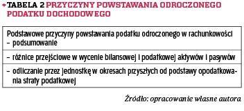 http://grafik.rp.pl/g4a/1187957,635230,9.jpg
