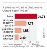 Banki źródłem podaży