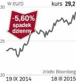 Inditex – spółka, o której się mówi w Madrycie