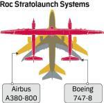 Samolot większy od pasażerskich gigantów