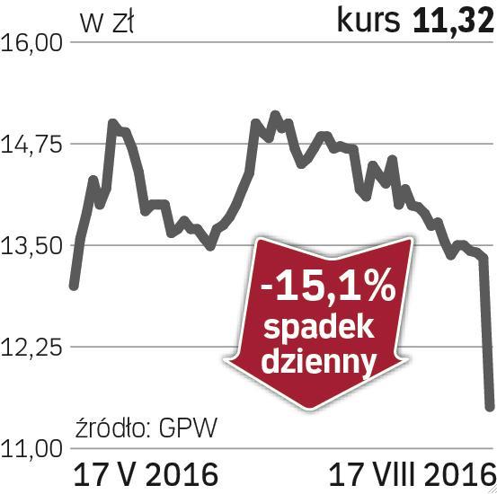 X trade brokers opinie