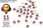Tylko 1/3 Bułgarów i Rumunów jest zadowolona z jakości powietrza