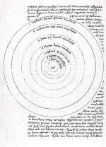 """Fragment manuskryptu """"De revolutionibus orbium coelestium"""""""