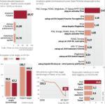 Sektor węglowy w Europie otrzymuje potężne wsparcie