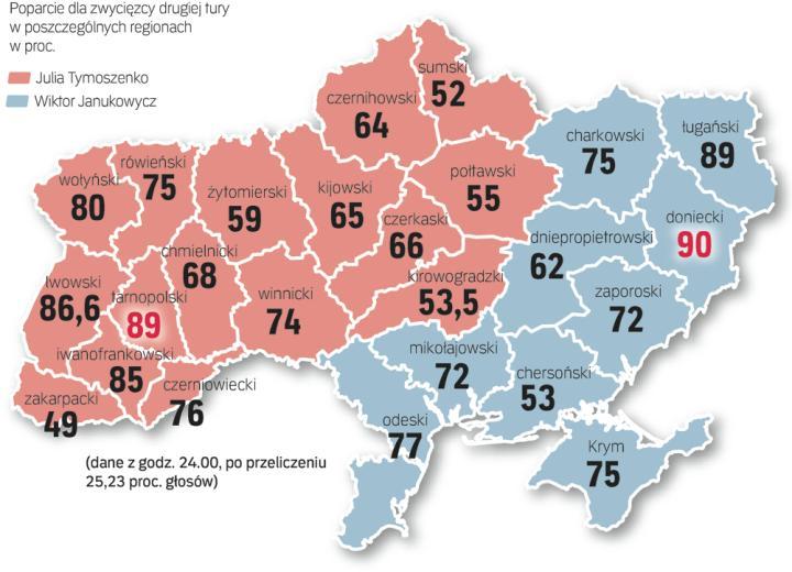 Résultats électoraux par région