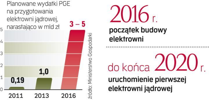 http://grafik.rp.pl/grafika2/634361,657273,9.jpg