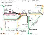 """Tramwaje 16 i 28 po zjeździe z mostu Gdańskiego skręcą w ul. Międzyparkową. Linia 1 zamiast mostem Gdańskim będzie kursowała Śląsko-Dąbrowskim (do stacji metra Ratusz). Tramwaj nr 4 musi zrobić miejsce """"jedynce"""", więc pojedzie przez most Gdański i Międzyparkową. Między pl. Hallera i rondem """"Radosława"""" mają zaś kursować autobusy zastępczej linii Z-3."""