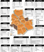 PO w stolicy zebrała 44 proc. głosów. W 2006 r. miała 40 proc. PiS ma dziś 25,5 (w 2006 r. – 29 proc). SLD – dziś 16 (cztery lata temu 19 proc). Na Bielanach, Bemowie, Pradze-Południe, w Śródmieściu, na Mokotowie, Woli, w Wawrze i być może na Białołęce PO może rządzić sama.