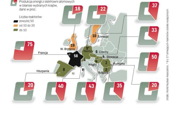 Niemcy odejdĄ od atomu do 2022 roku, a Szwajcarzy do 2034 roku