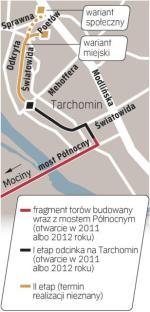 Gotowe tory na moście będą czekały bezczynnie. Żeby tramwaj ruszył, musi powstać 2,5 km linii do ul. Mehoffera.
