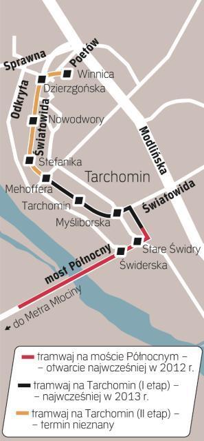 Tramwaj umożliwi dojazd z Tarchomina do metra Młociny. Inwestycja miała być jedna, ale z powodu protestów została podzielona na trzy etapy.