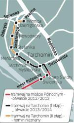 Tramwaj na Tarchomin